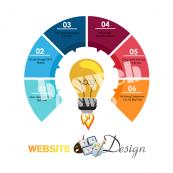 Quy trình thiết kế website bất động sản