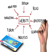 Thiết kế website bất động sản như thế nào để có hiệu quả tối đa