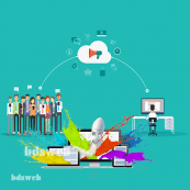Thiết kế website bất động sản như thế nào đế khách hàng luôn ghé thăm?