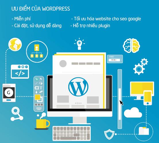 Ưu điểm thiết kế website bất động sản bằng wordpress